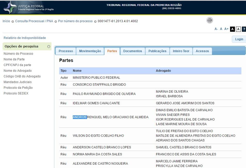 Andros e mais doze réus são acusados de peculato, corrupção ativa, associação criminosa e fraudes em licitações.